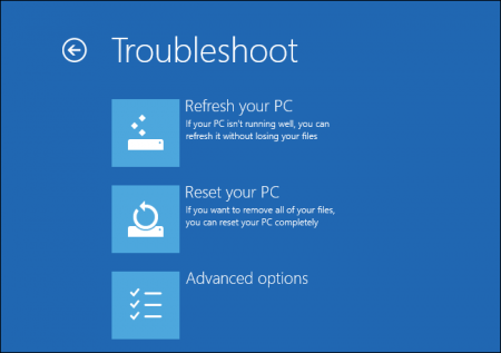 Difference Between Refresh and Reset - troubleshoot options